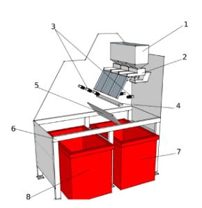Блок-схема установки фотосепарации на основе машинного зрения