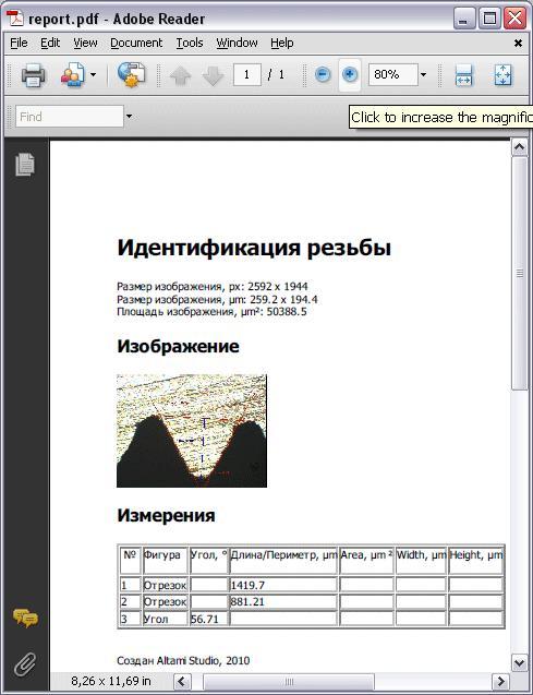 Результат анализа резьбы в виде отчета, созданного в программе Altami Studio