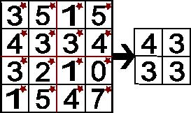 Обработка изображения при параметре Binning