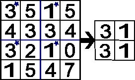 Обработка изображения при параметре Partial