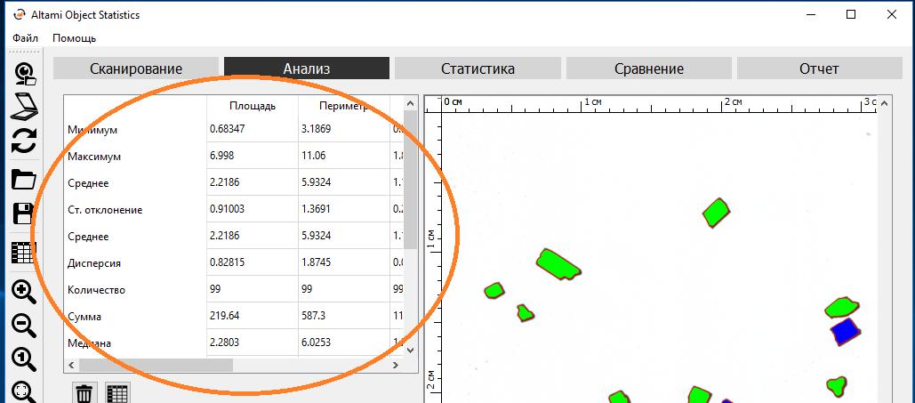 Таблица общей статистики по образцу